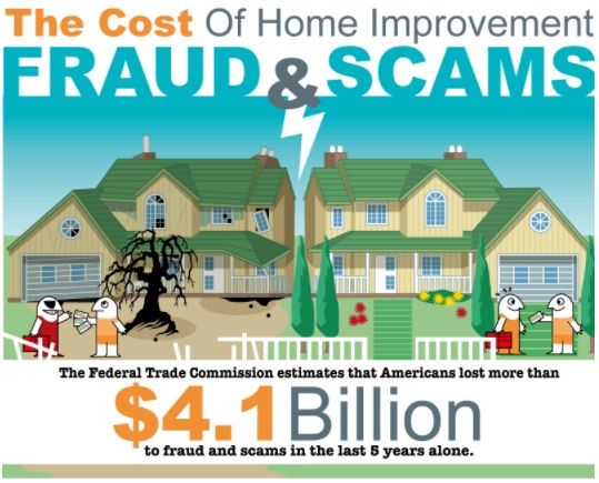 Don't Be a Victim of Home Improvement Scams
