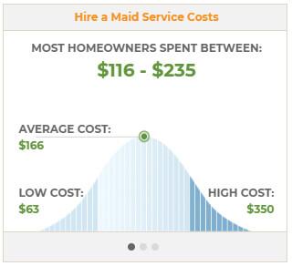 Maid Cost
